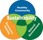 Very small sustainability graphic